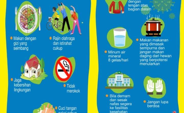 Dinas kesehatan Lampung tengah CEGAH CORONA dengan GERMAS